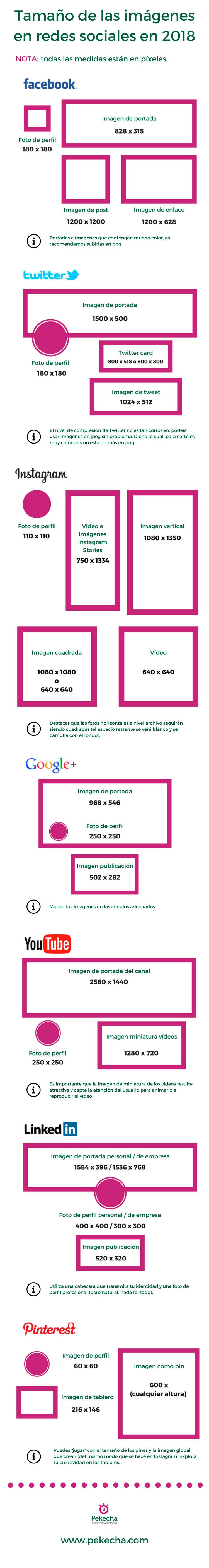 Infografía con el tamaño de las imágenes en redes sociales