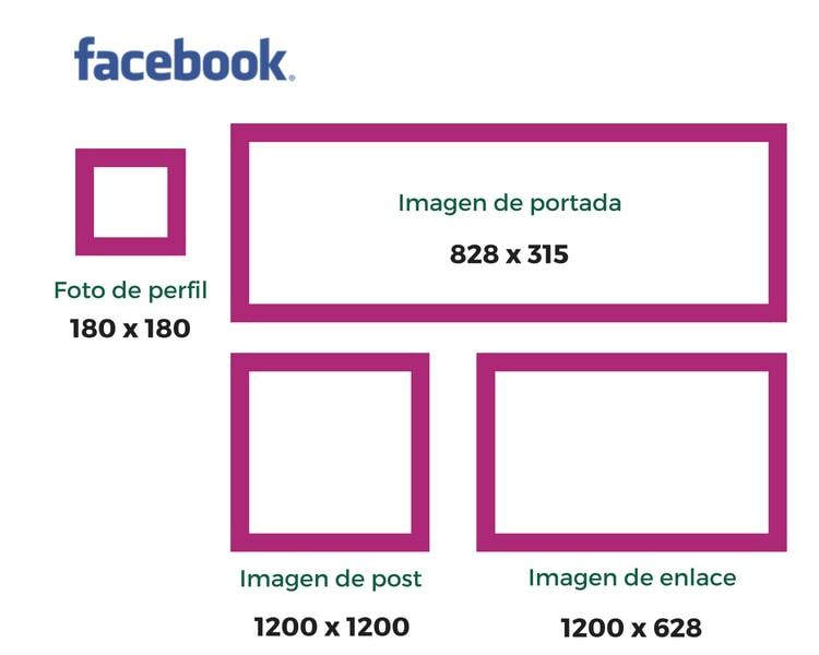 Tamaño de las imágenes en Facebook
