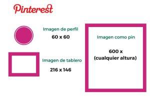 Tamaño de imágenes para Pinterest