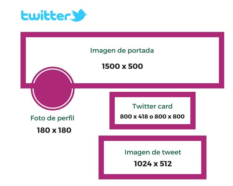 Tamaño de las imágenes en twitter