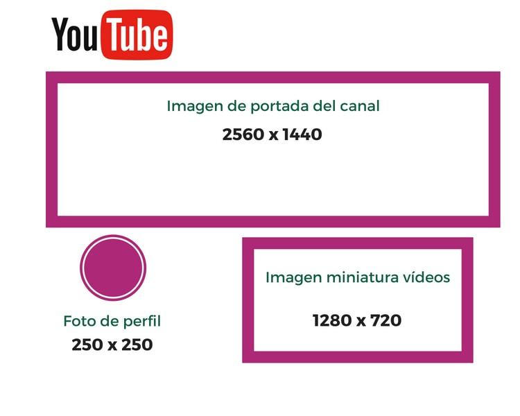 Tamaño de las imágenes en Youtube